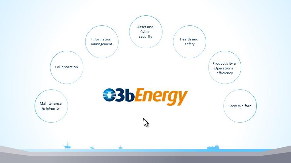 Voorbeeld PowerPoint slide O3b